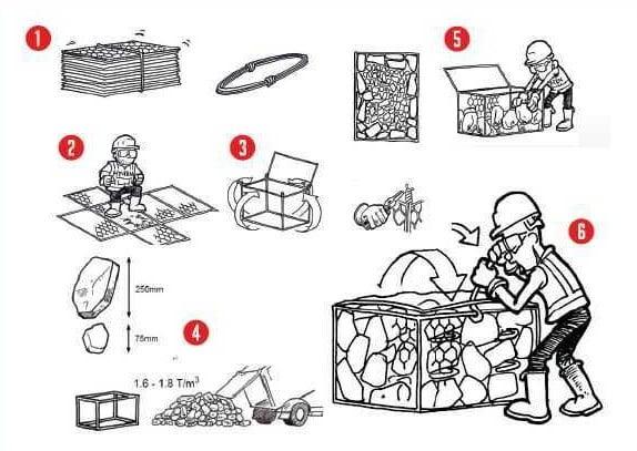 Cara Memasangan Kawat Bronjong atau Gabion